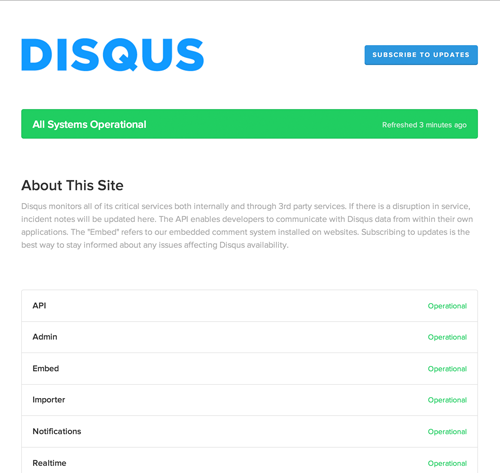 Gallery disqus